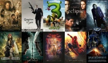 10 อันดับหนังที่ทำรายได้มากที่สุดในโลก