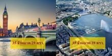 10 อันดับเมืองที่มีราคาแพงที่สุดในโลก มาดูว่าต้องเสียเงินเท่าไหร่หากซื้อที่ดินในเมืองเหล่านี้